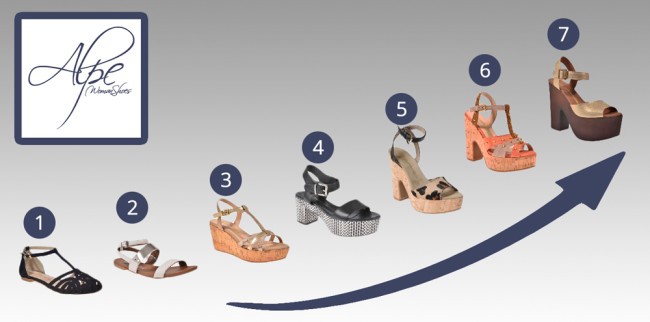 grafica sandalias